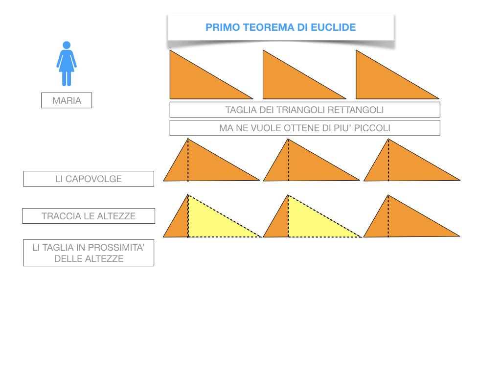 28. IL PRIMO TEOREMA DI EUCLIDE_SIMULAZIONE.013