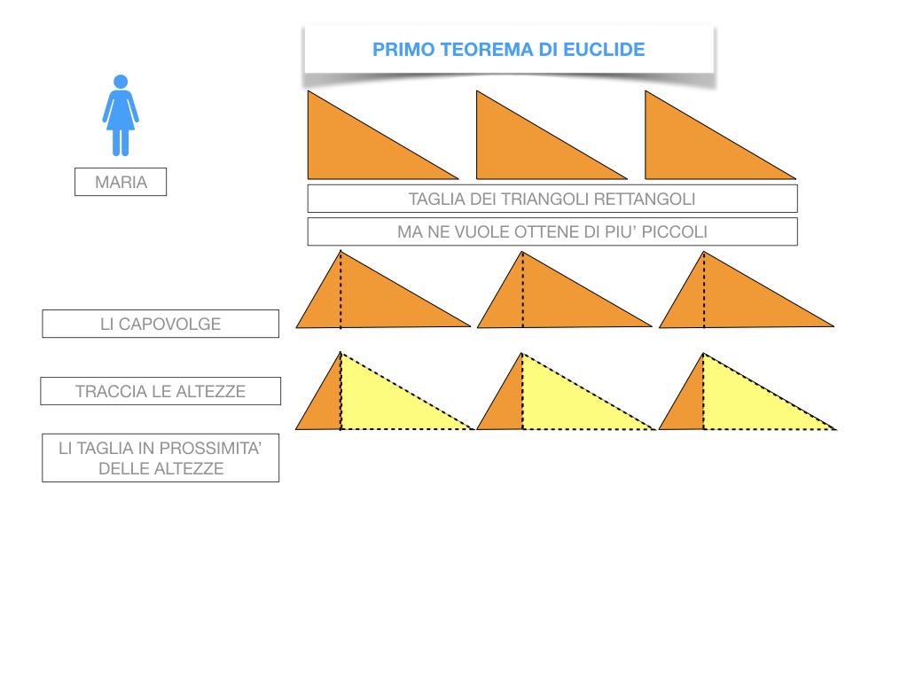 28. IL PRIMO TEOREMA DI EUCLIDE_SIMULAZIONE.014