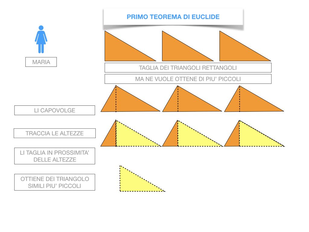 28. IL PRIMO TEOREMA DI EUCLIDE_SIMULAZIONE.015
