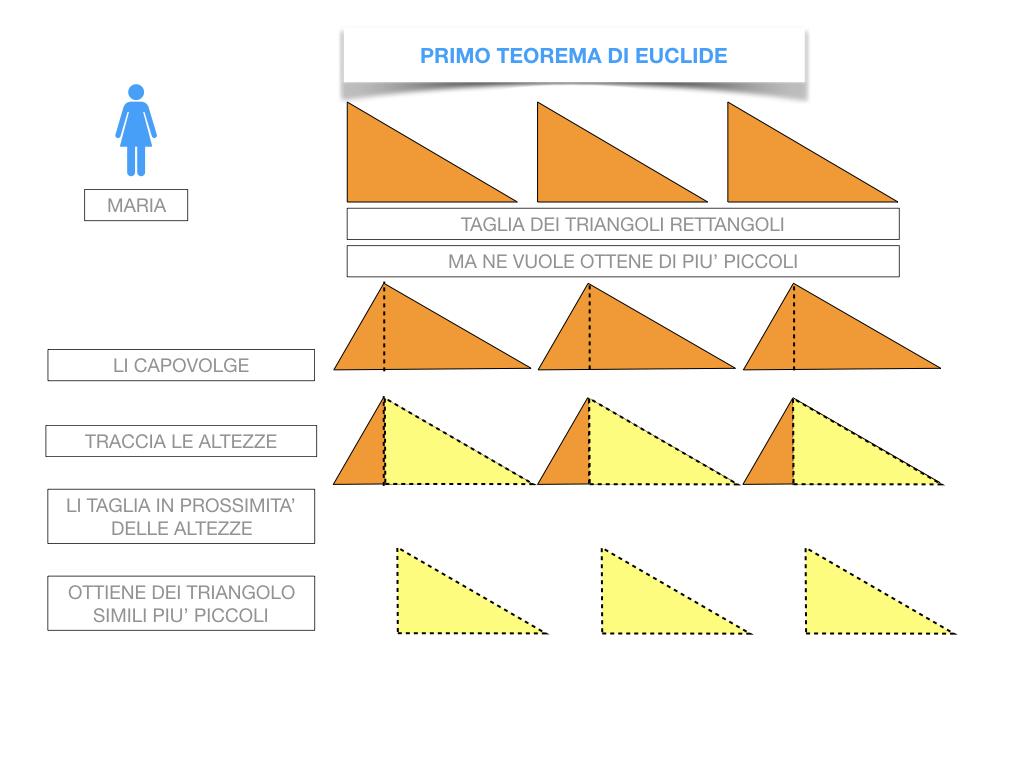 28. IL PRIMO TEOREMA DI EUCLIDE_SIMULAZIONE.017