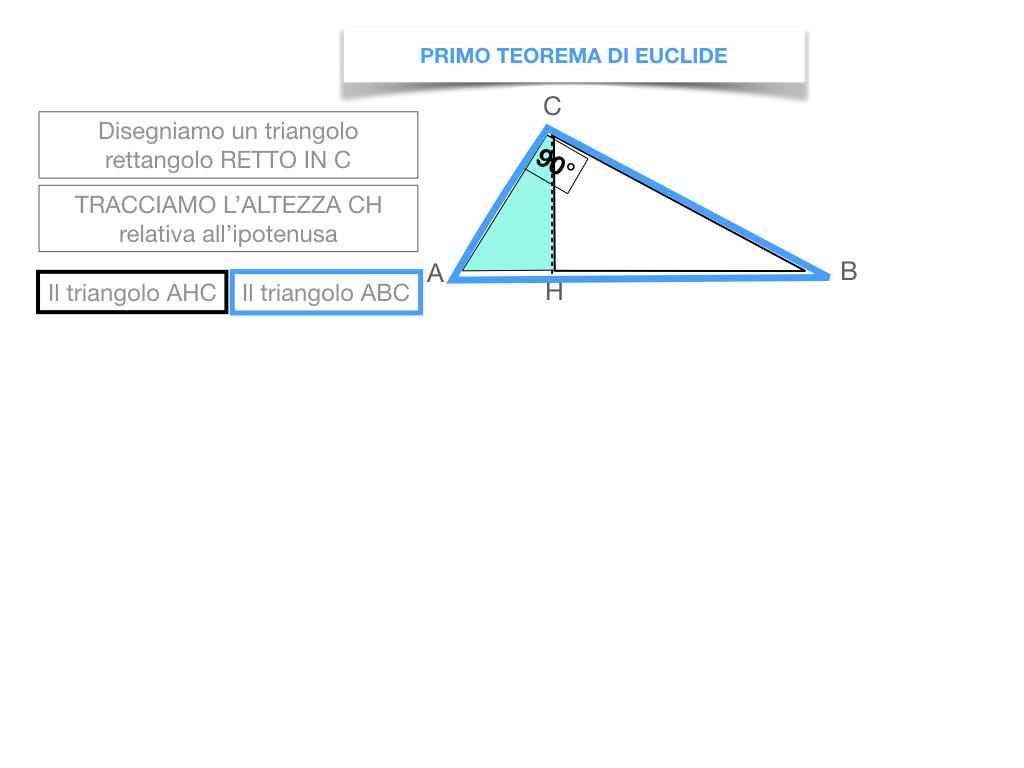 28. IL PRIMO TEOREMA DI EUCLIDE_SIMULAZIONE.025