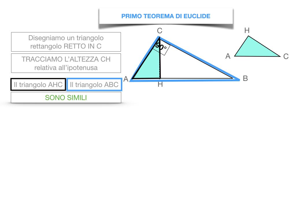 28. IL PRIMO TEOREMA DI EUCLIDE_SIMULAZIONE.027
