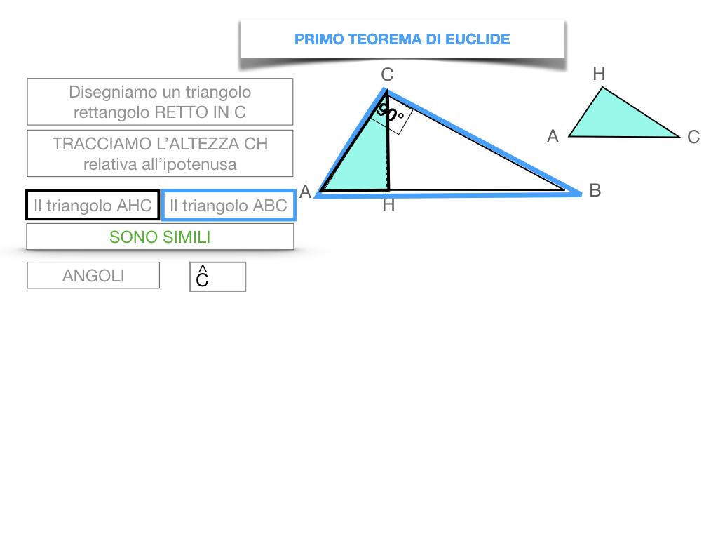 28. IL PRIMO TEOREMA DI EUCLIDE_SIMULAZIONE.028