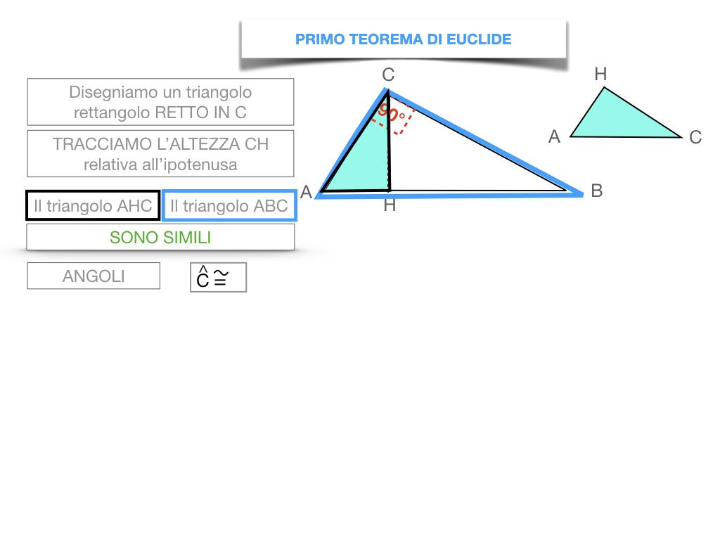 28. IL PRIMO TEOREMA DI EUCLIDE_SIMULAZIONE.030