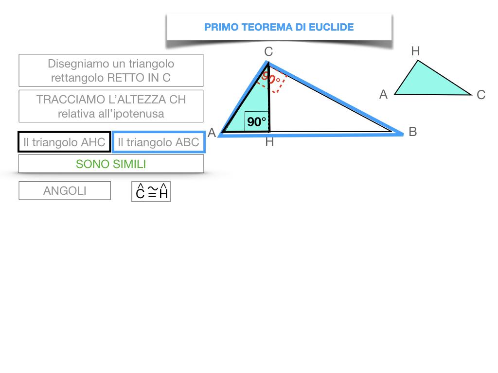 28. IL PRIMO TEOREMA DI EUCLIDE_SIMULAZIONE.032