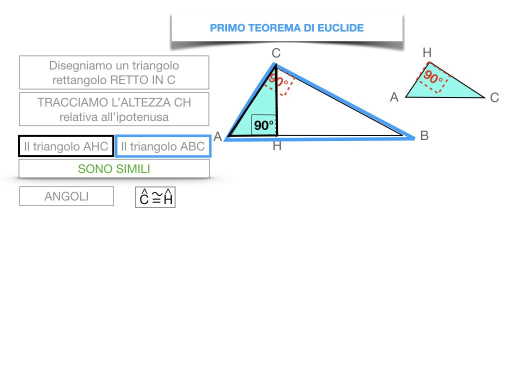 28. IL PRIMO TEOREMA DI EUCLIDE_SIMULAZIONE.033