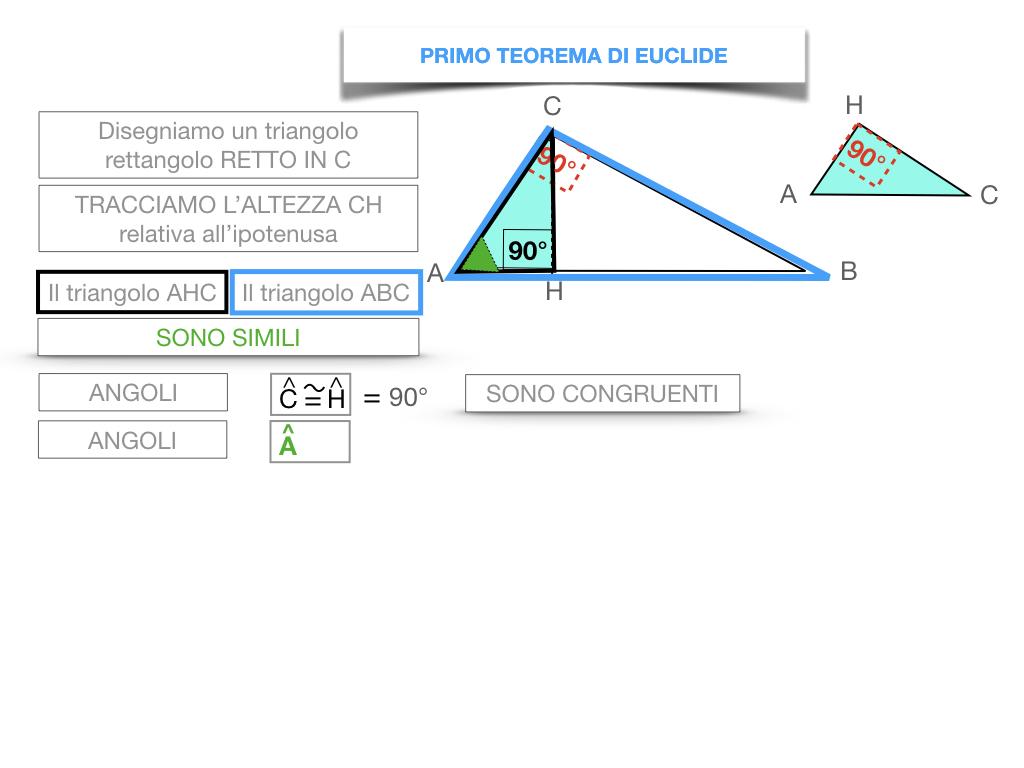 28. IL PRIMO TEOREMA DI EUCLIDE_SIMULAZIONE.036