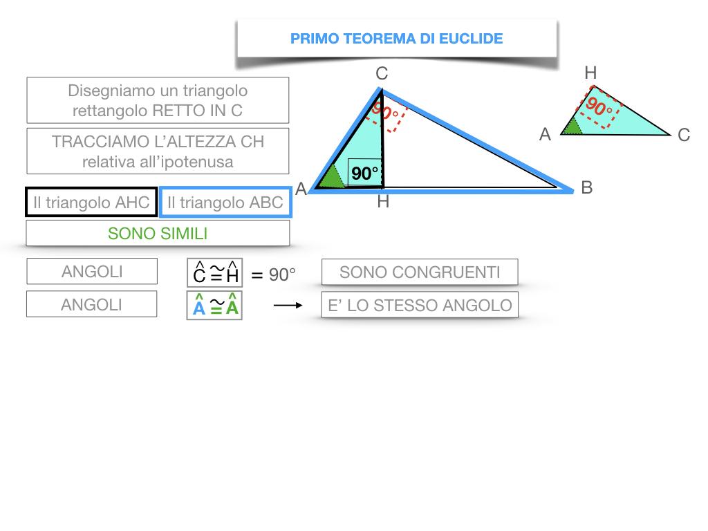 28. IL PRIMO TEOREMA DI EUCLIDE_SIMULAZIONE.039