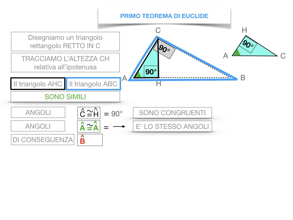28. IL PRIMO TEOREMA DI EUCLIDE_SIMULAZIONE.041