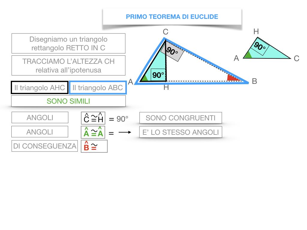 28. IL PRIMO TEOREMA DI EUCLIDE_SIMULAZIONE.042