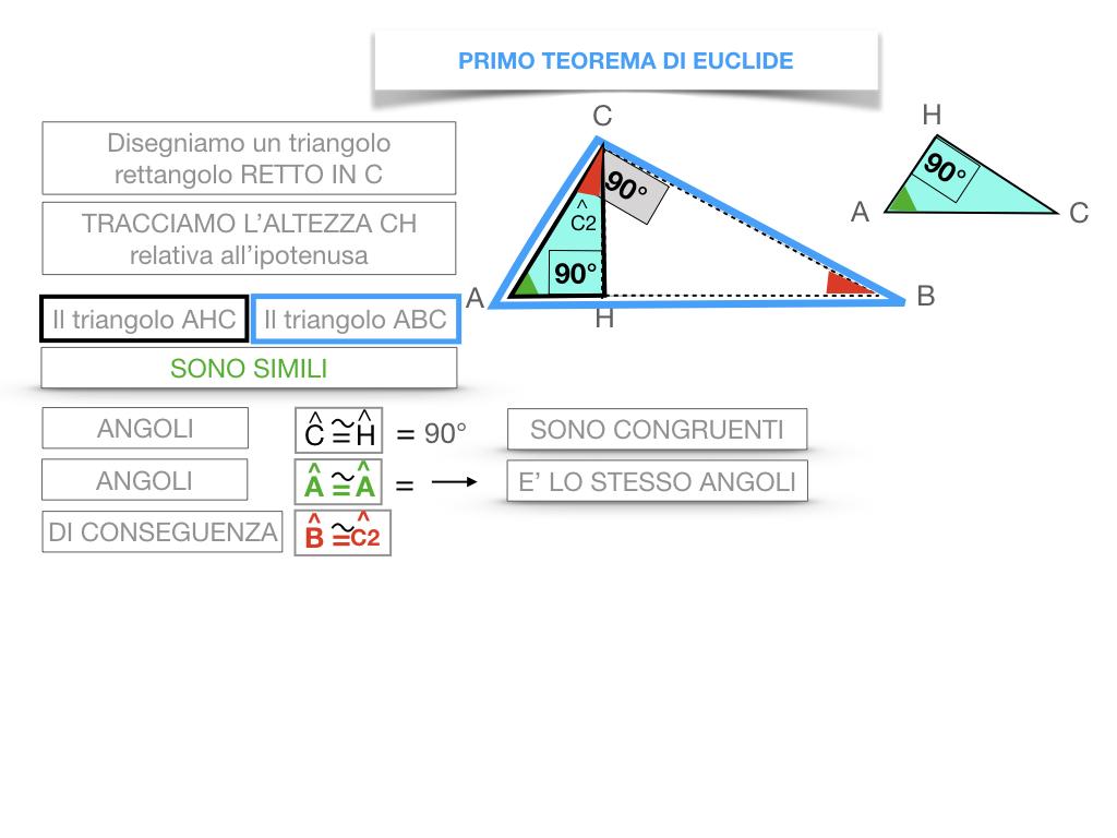 28. IL PRIMO TEOREMA DI EUCLIDE_SIMULAZIONE.045