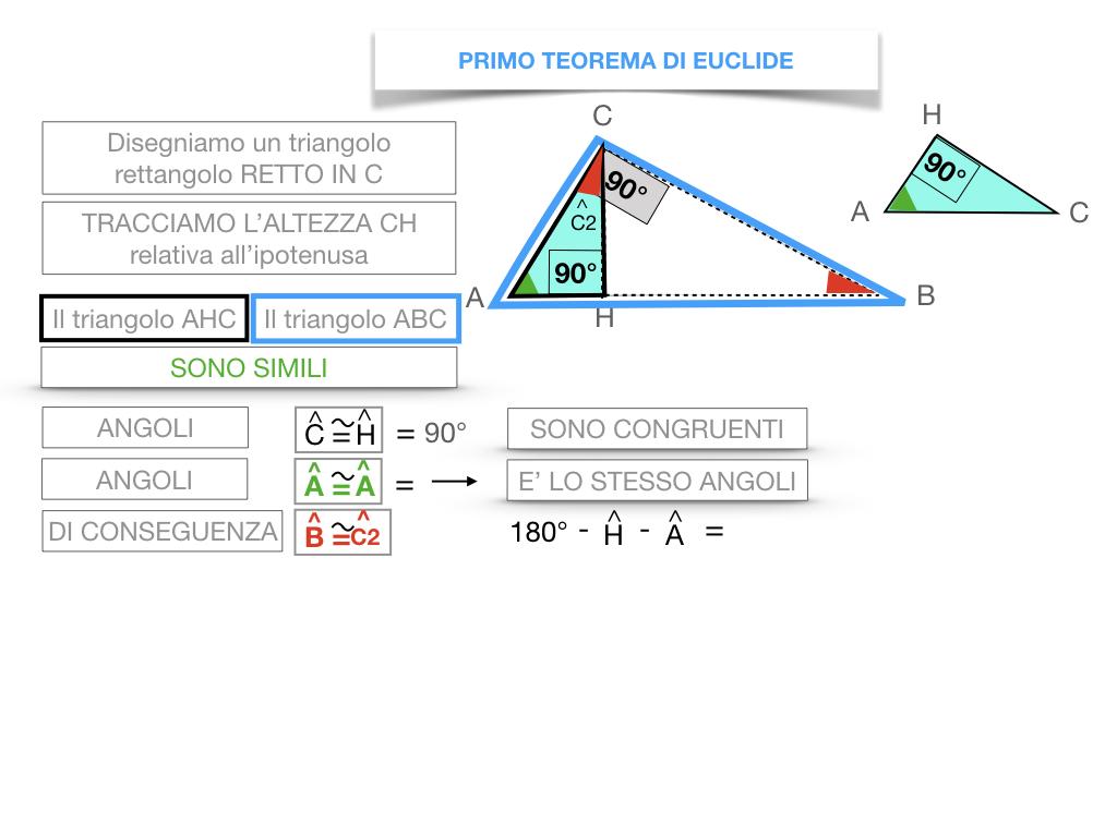 28. IL PRIMO TEOREMA DI EUCLIDE_SIMULAZIONE.046