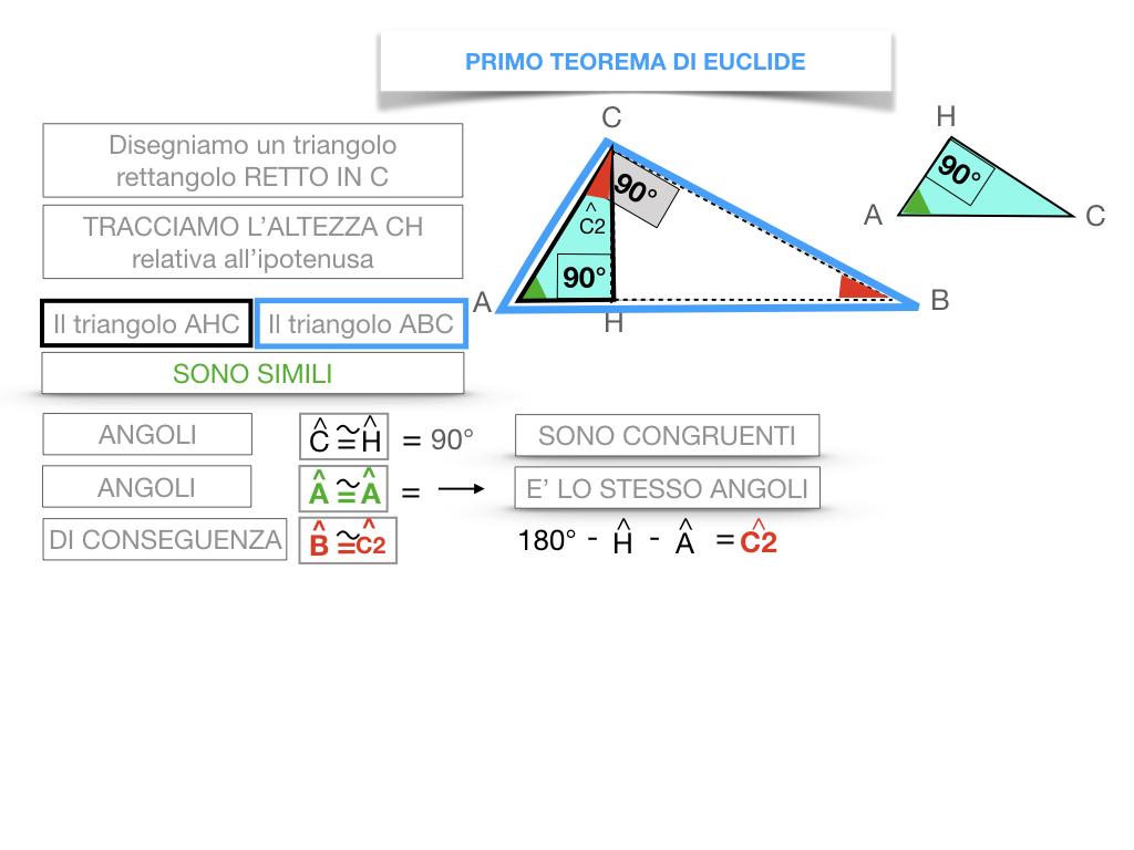 28. IL PRIMO TEOREMA DI EUCLIDE_SIMULAZIONE.047