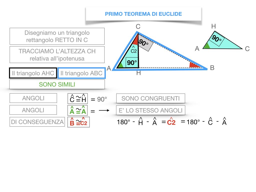 28. IL PRIMO TEOREMA DI EUCLIDE_SIMULAZIONE.048