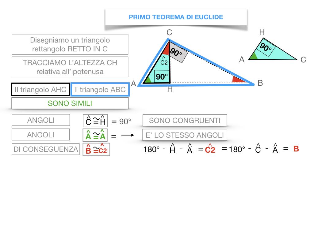 28. IL PRIMO TEOREMA DI EUCLIDE_SIMULAZIONE.049