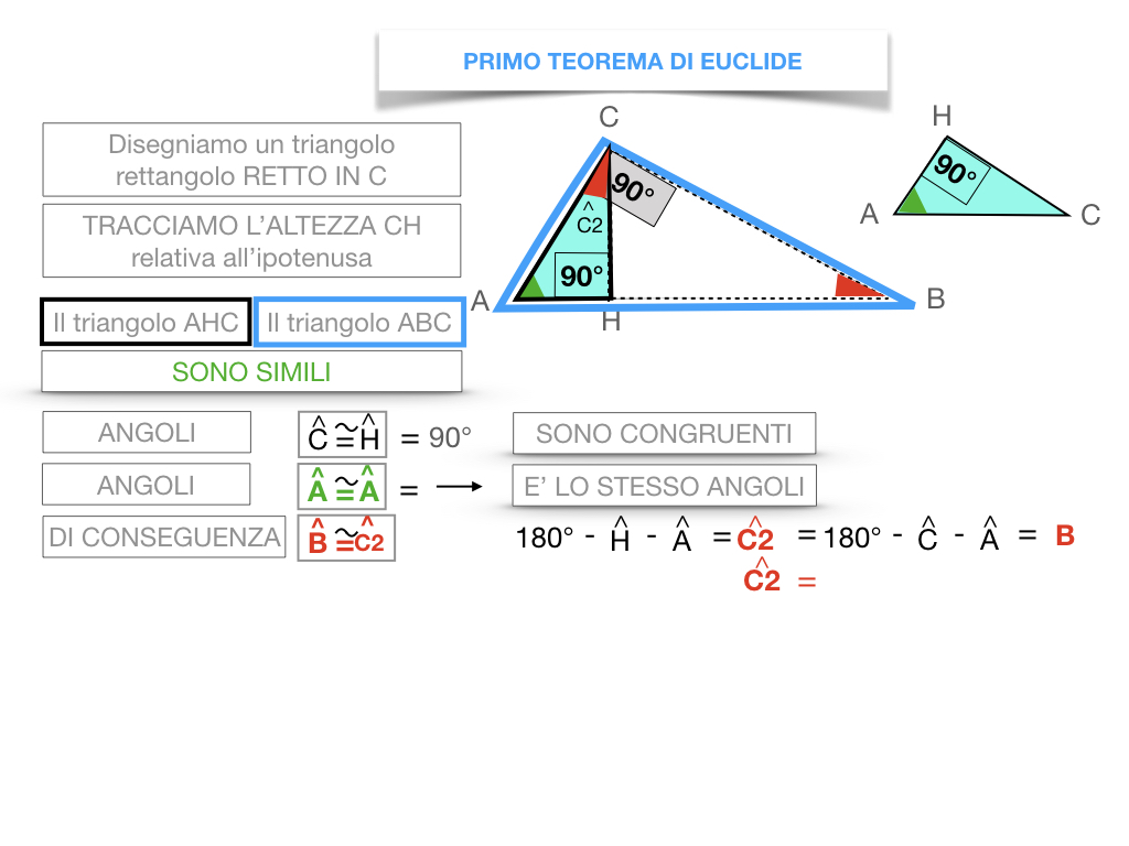 28. IL PRIMO TEOREMA DI EUCLIDE_SIMULAZIONE.050