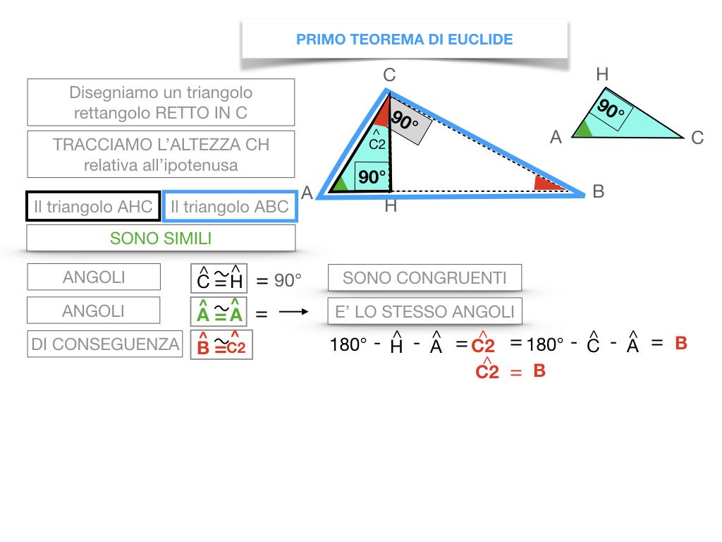 28. IL PRIMO TEOREMA DI EUCLIDE_SIMULAZIONE.051