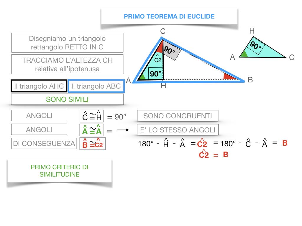 28. IL PRIMO TEOREMA DI EUCLIDE_SIMULAZIONE.052