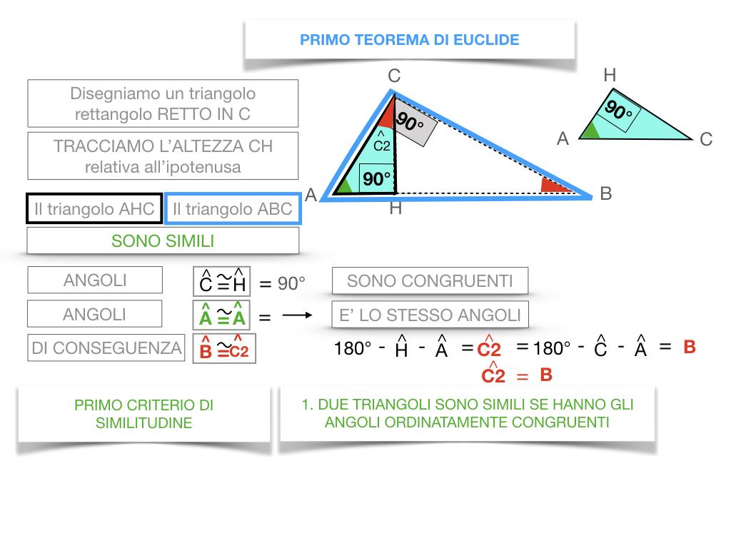28. IL PRIMO TEOREMA DI EUCLIDE_SIMULAZIONE.053