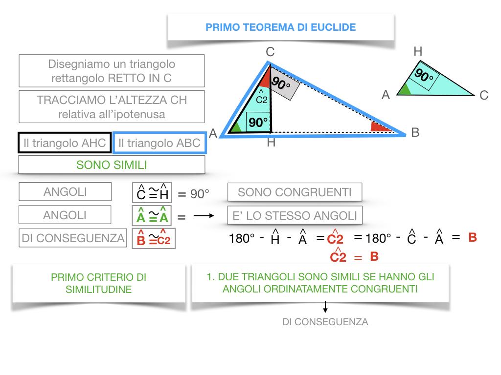 28. IL PRIMO TEOREMA DI EUCLIDE_SIMULAZIONE.054