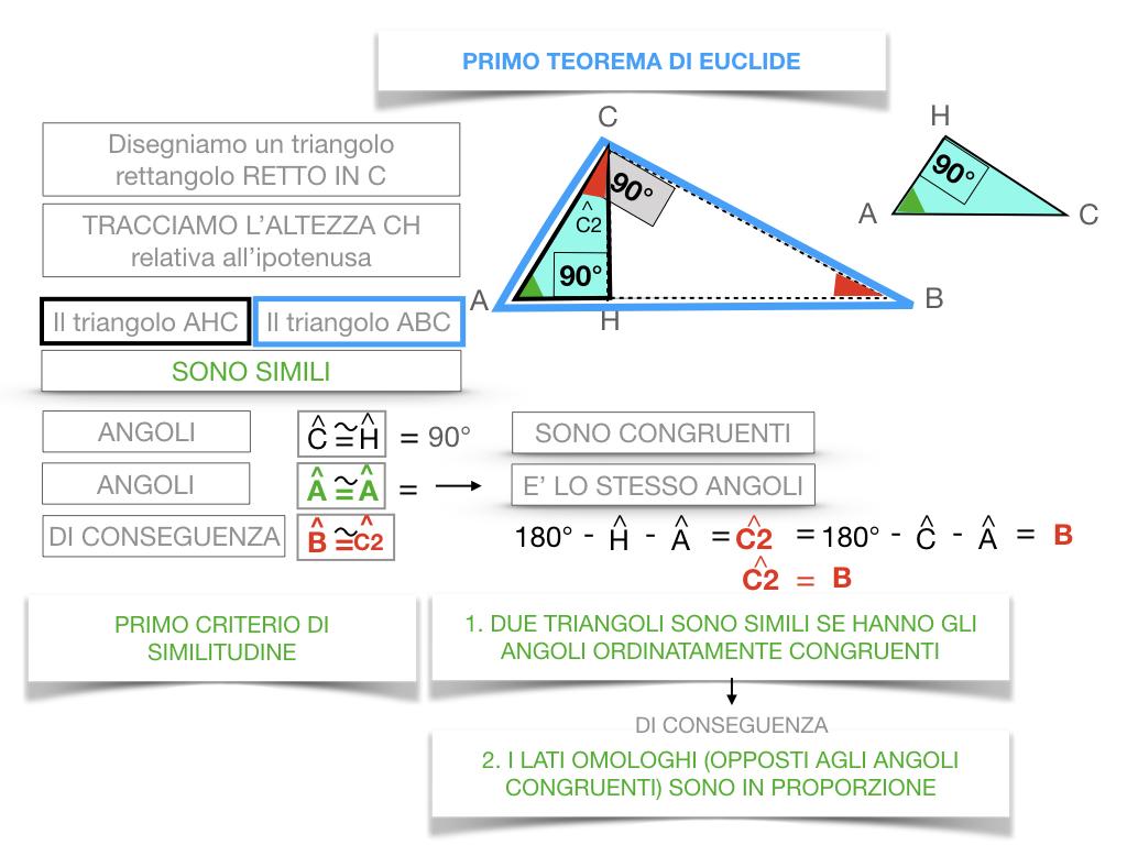 28. IL PRIMO TEOREMA DI EUCLIDE_SIMULAZIONE.055