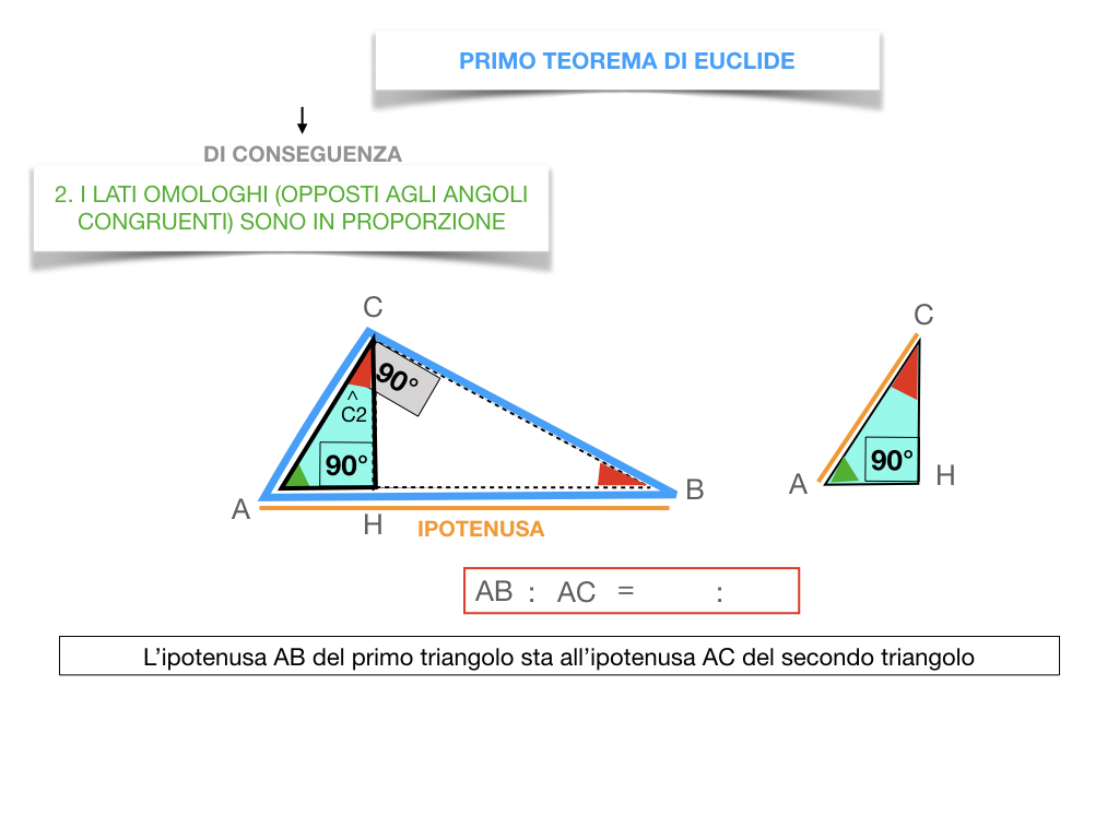 28. IL PRIMO TEOREMA DI EUCLIDE_SIMULAZIONE.059