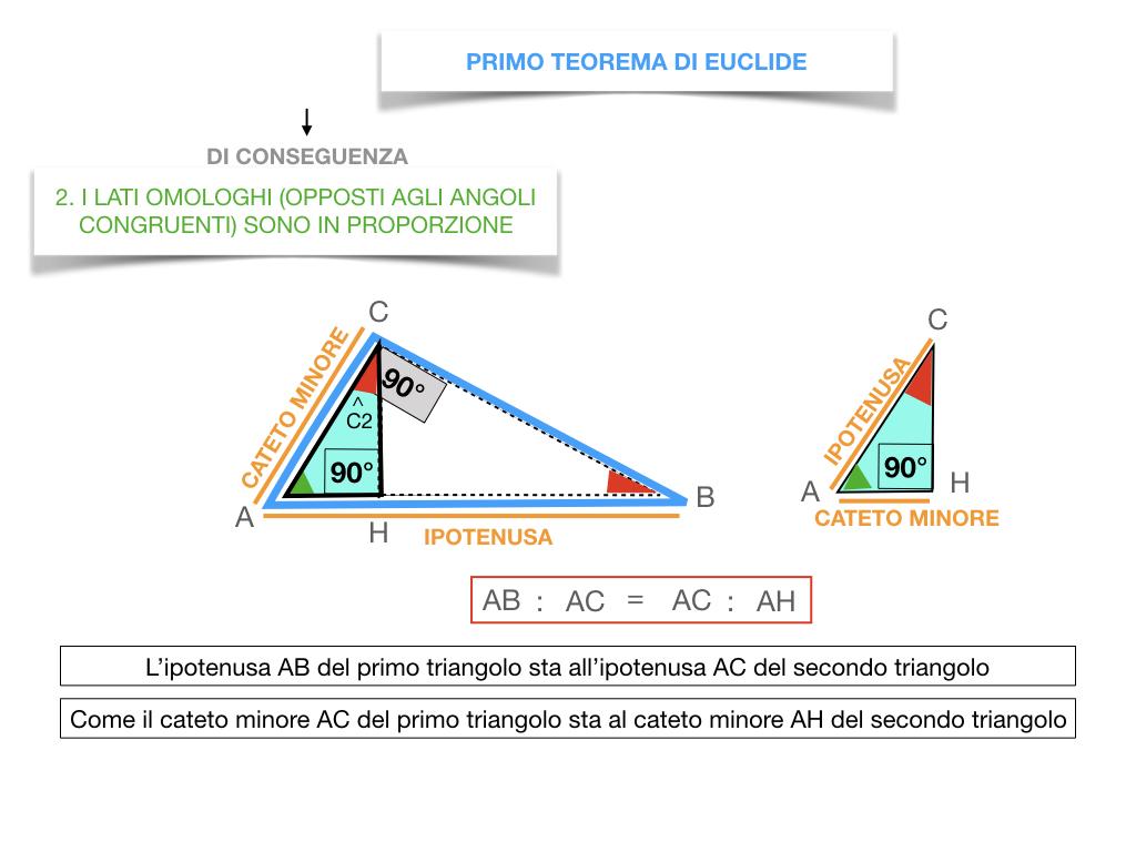 28. IL PRIMO TEOREMA DI EUCLIDE_SIMULAZIONE.061
