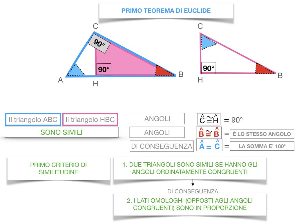 28. IL PRIMO TEOREMA DI EUCLIDE_SIMULAZIONE.086