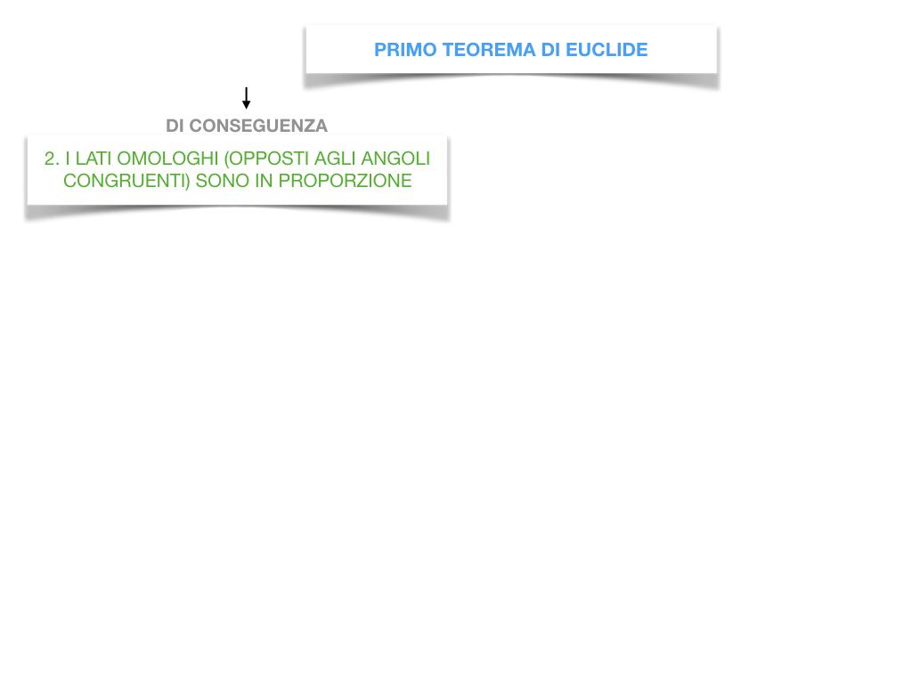 28. IL PRIMO TEOREMA DI EUCLIDE_SIMULAZIONE.088
