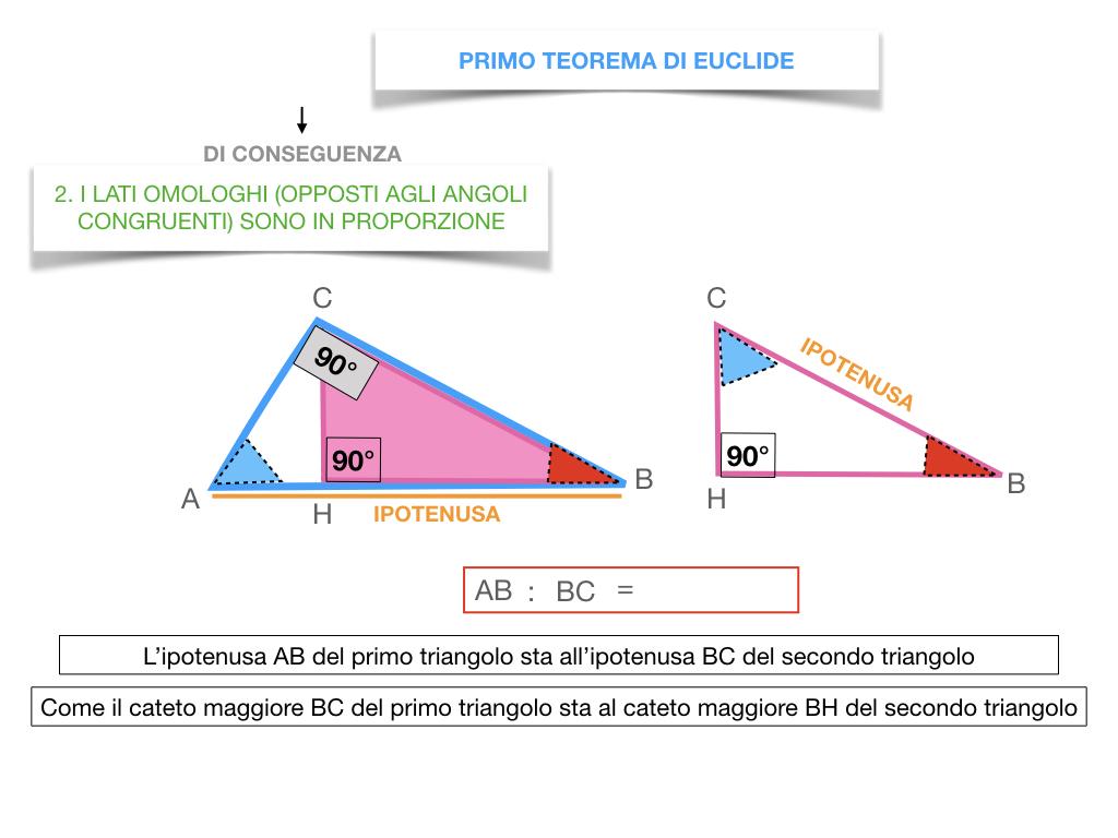 28. IL PRIMO TEOREMA DI EUCLIDE_SIMULAZIONE.095