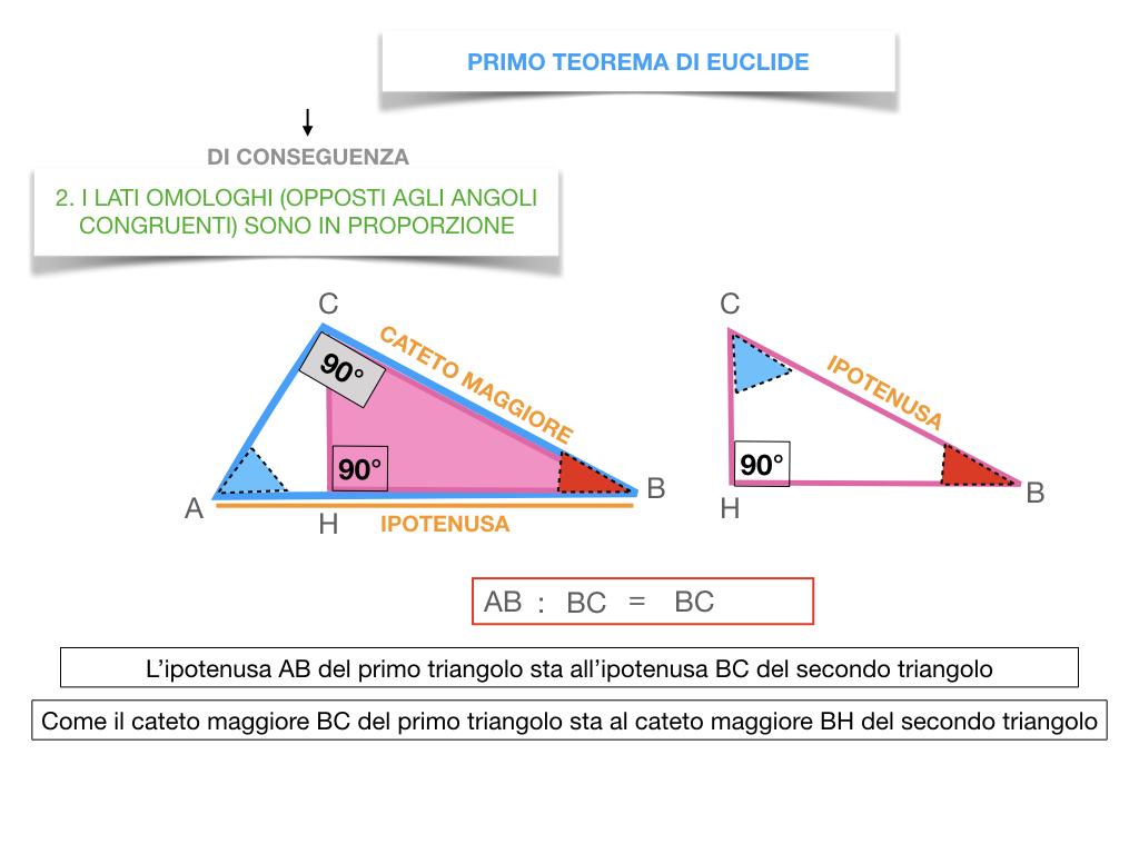 28. IL PRIMO TEOREMA DI EUCLIDE_SIMULAZIONE.097