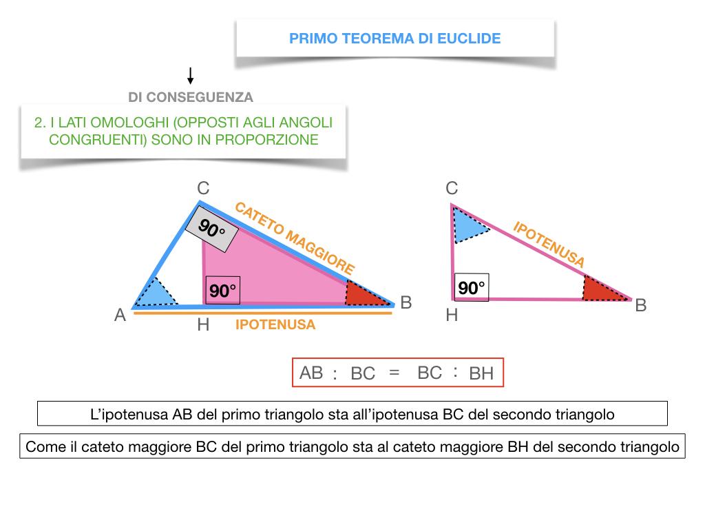 28. IL PRIMO TEOREMA DI EUCLIDE_SIMULAZIONE.098