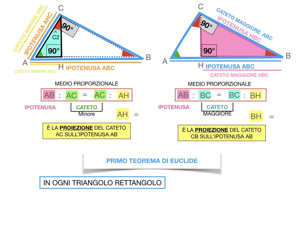 28. IL PRIMO TEOREMA DI EUCLIDE_SIMULAZIONE.123