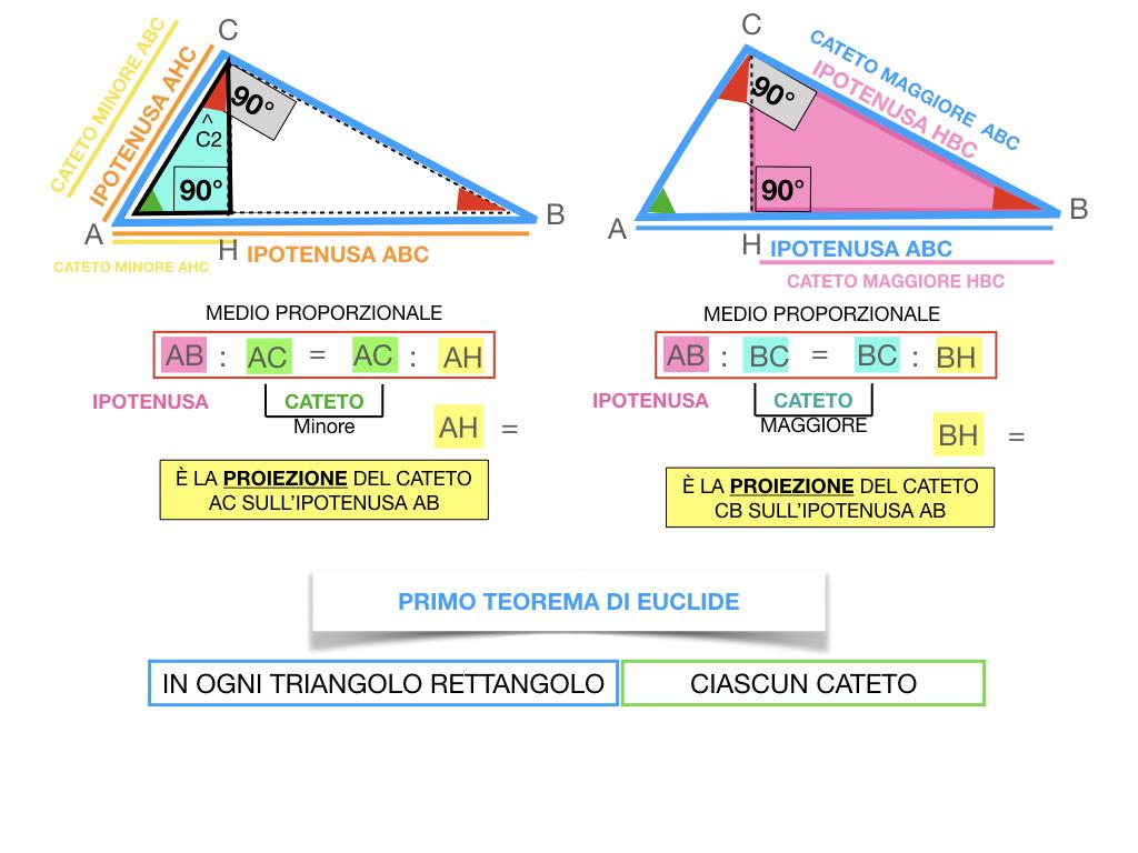 28. IL PRIMO TEOREMA DI EUCLIDE_SIMULAZIONE.124