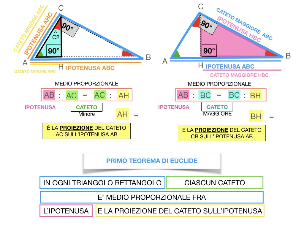 28. IL PRIMO TEOREMA DI EUCLIDE_SIMULAZIONE.127