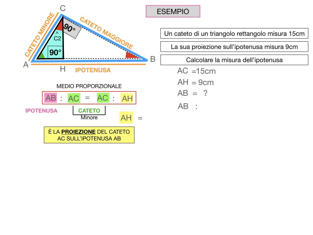 28. IL PRIMO TEOREMA DI EUCLIDE_SIMULAZIONE.136