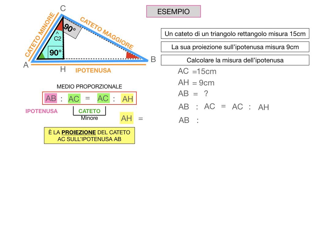 28. IL PRIMO TEOREMA DI EUCLIDE_SIMULAZIONE.140
