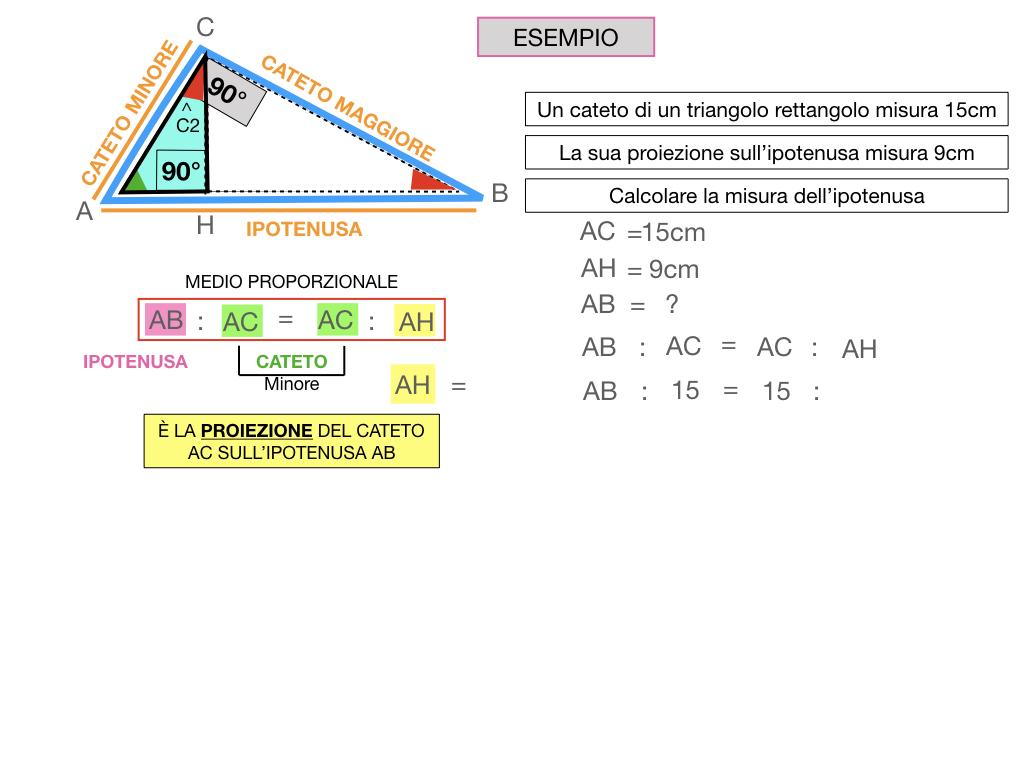 28. IL PRIMO TEOREMA DI EUCLIDE_SIMULAZIONE.142