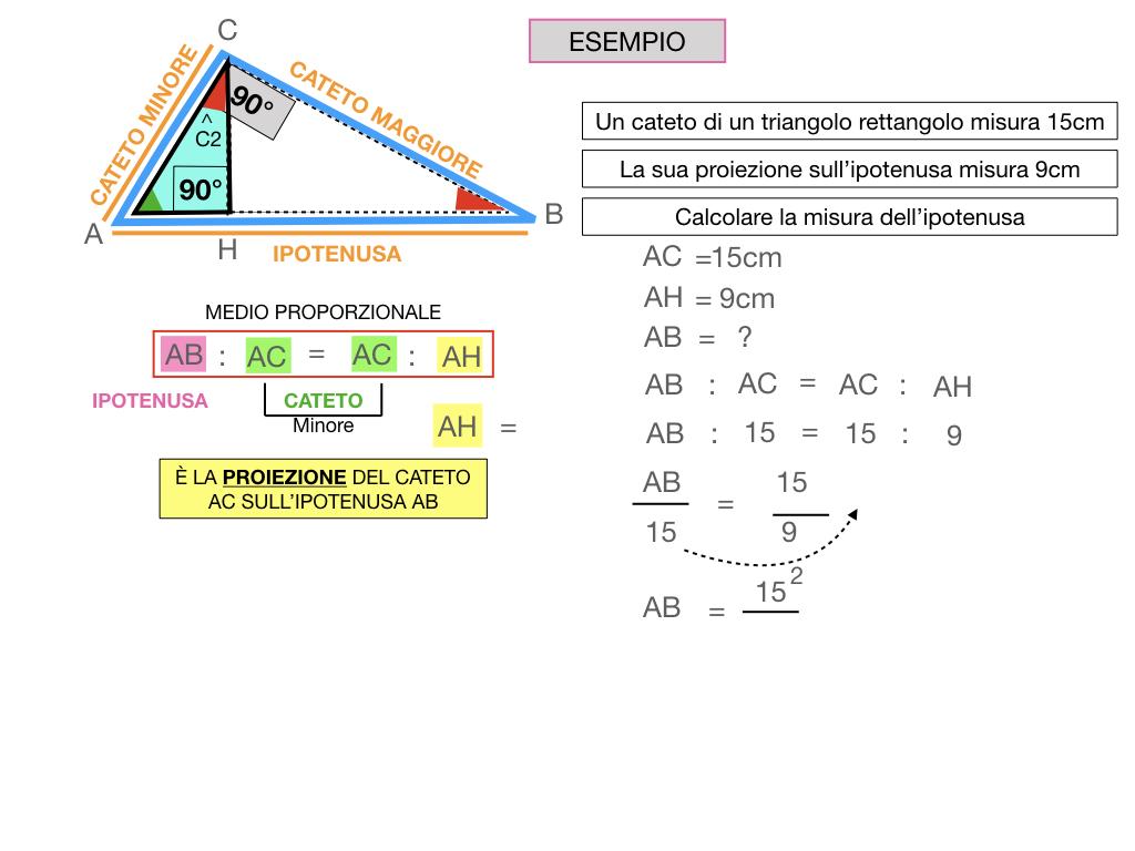 28. IL PRIMO TEOREMA DI EUCLIDE_SIMULAZIONE.150