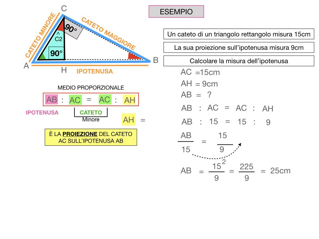 28. IL PRIMO TEOREMA DI EUCLIDE_SIMULAZIONE.153