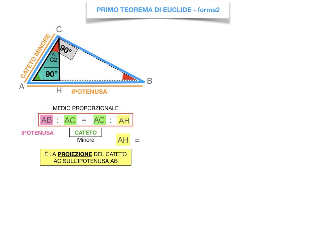 28. IL PRIMO TEOREMA DI EUCLIDE_SIMULAZIONE.156