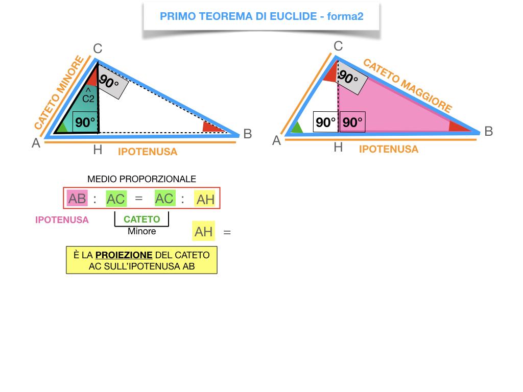 28. IL PRIMO TEOREMA DI EUCLIDE_SIMULAZIONE.157