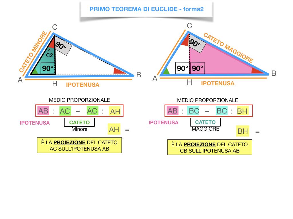 28. IL PRIMO TEOREMA DI EUCLIDE_SIMULAZIONE.158