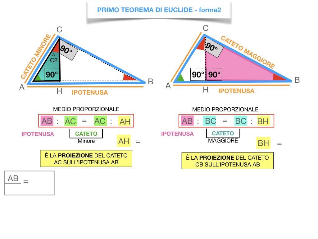 28. IL PRIMO TEOREMA DI EUCLIDE_SIMULAZIONE.159