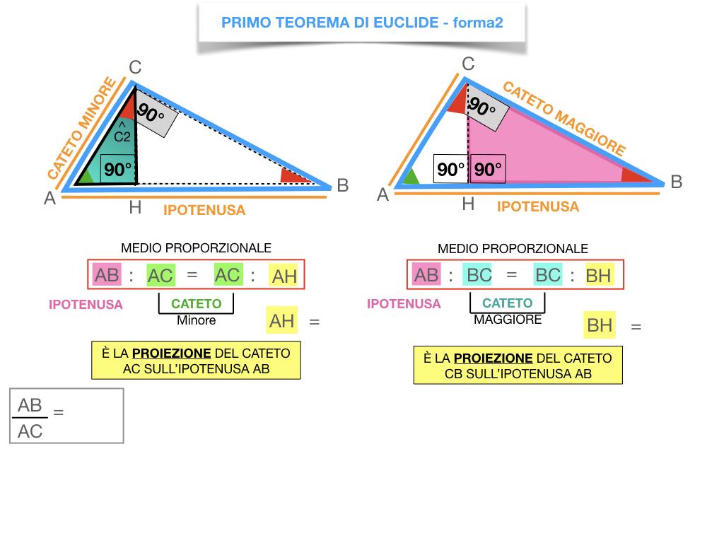 28. IL PRIMO TEOREMA DI EUCLIDE_SIMULAZIONE.160