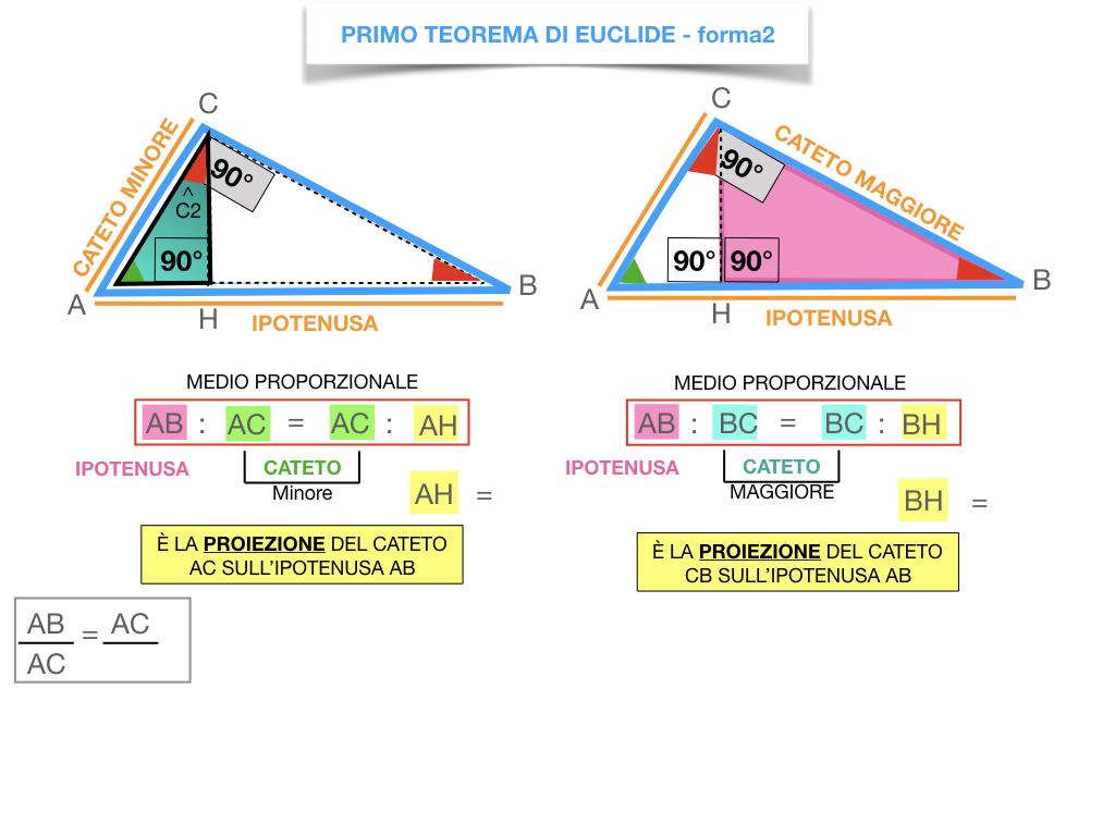28. IL PRIMO TEOREMA DI EUCLIDE_SIMULAZIONE.161