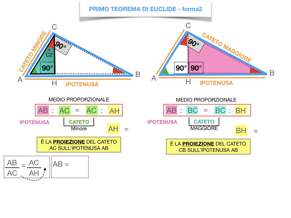 28. IL PRIMO TEOREMA DI EUCLIDE_SIMULAZIONE.164