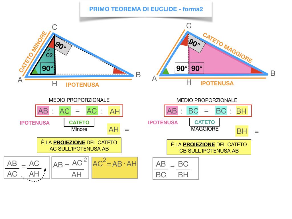 28. IL PRIMO TEOREMA DI EUCLIDE_SIMULAZIONE.173