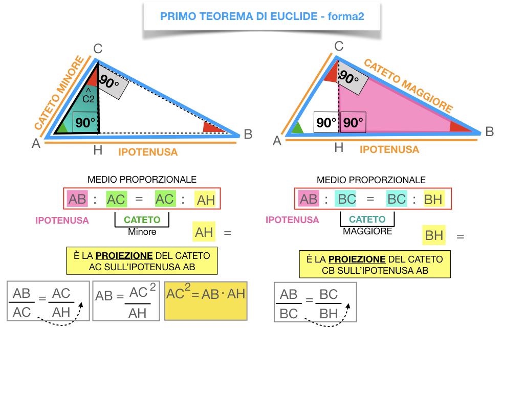 28. IL PRIMO TEOREMA DI EUCLIDE_SIMULAZIONE.174