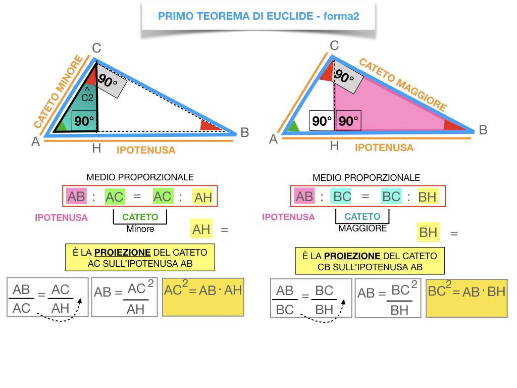 28. IL PRIMO TEOREMA DI EUCLIDE_SIMULAZIONE.180